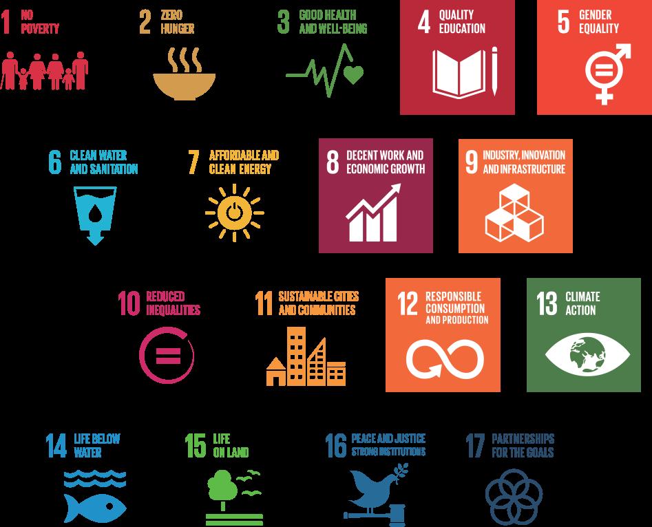 social goals examples